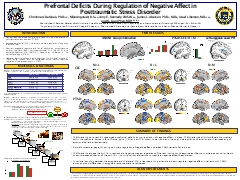 Prefrontal deficits during regulation of