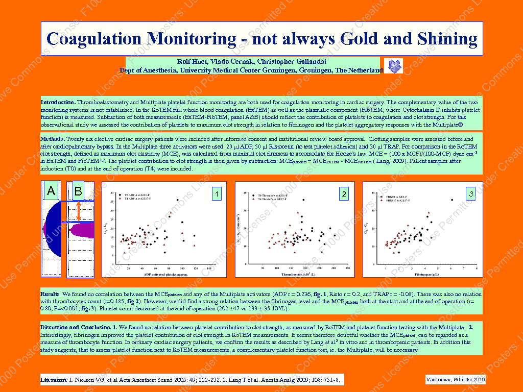 Coagulation monitoring - not always