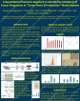 A quantitative proteomic approach to