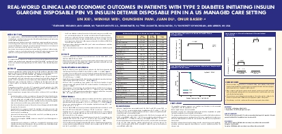 Real-world clinical and economic outcomes